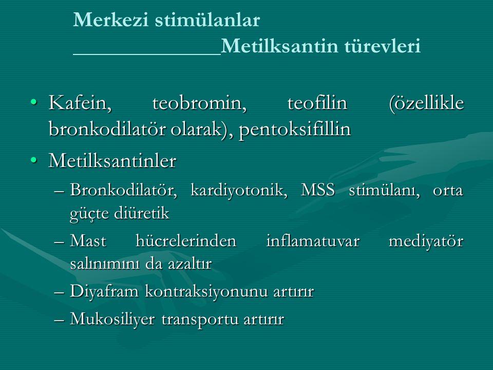 Merkezi stimülanlar Metilksantin türevleri