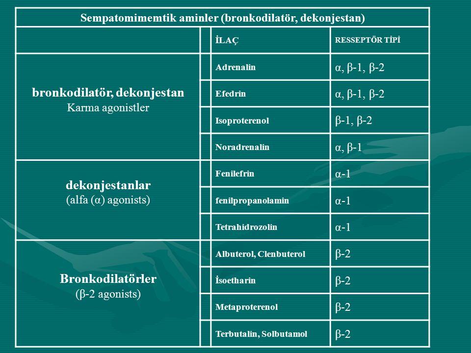 bronkodilatör, dekonjestan Bronkodilatörler