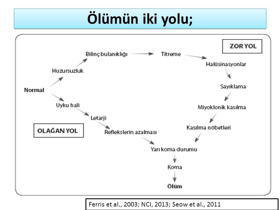 Ölümün iki yolu; Ferris et al., 2003; NCI, 2013; Seow et al., 2011