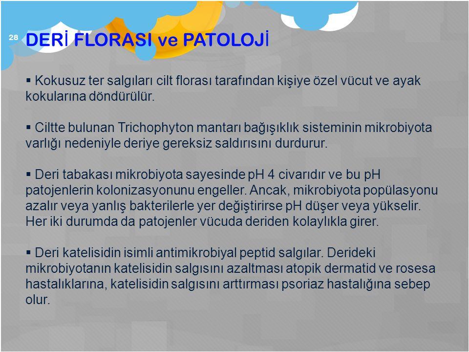 DERİ FLORASI ve PATOLOJİ