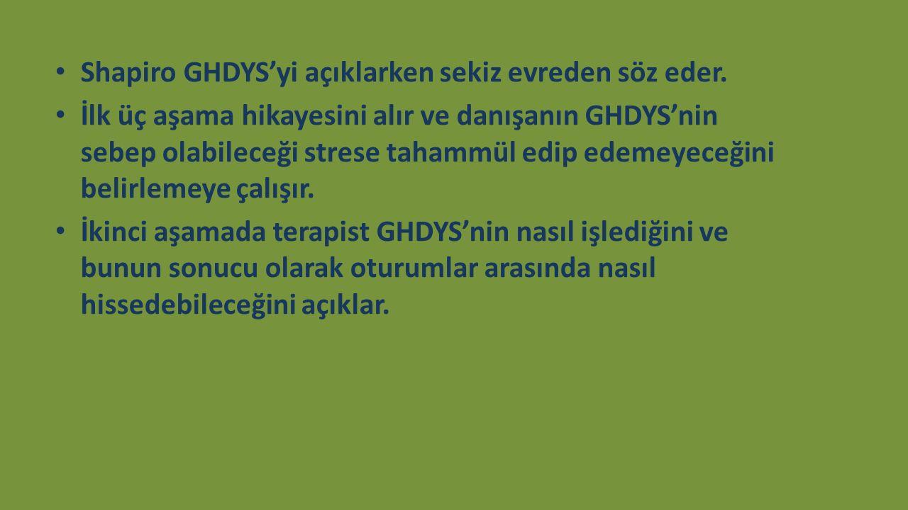 Shapiro GHDYS'yi açıklarken sekiz evreden söz eder.