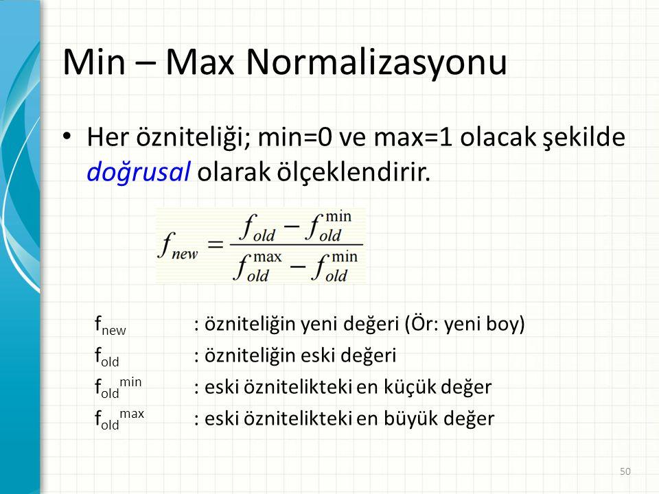 Min – Max Normalizasyonu