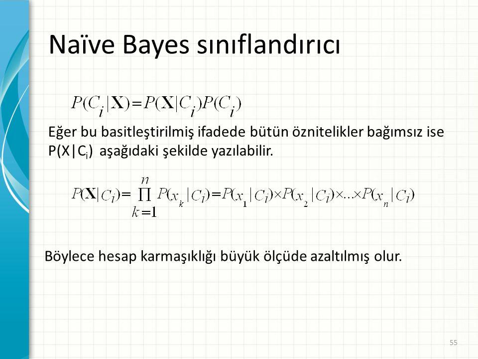 Naïve Bayes sınıflandırıcı