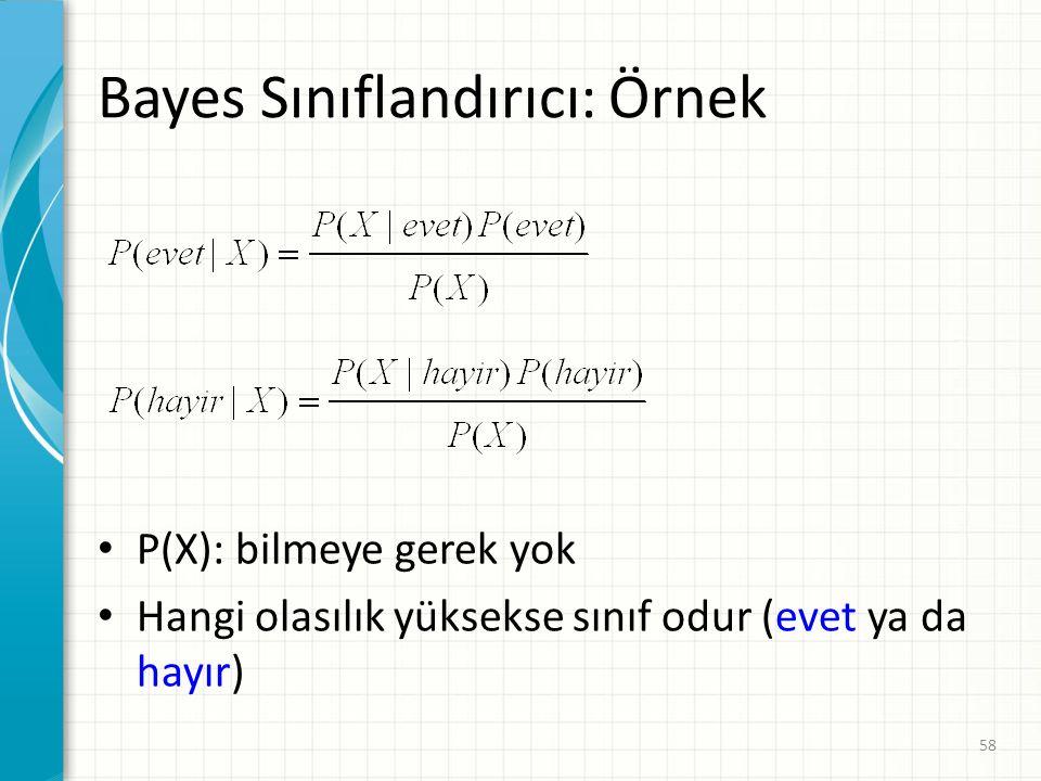 Bayes Sınıflandırıcı: Örnek