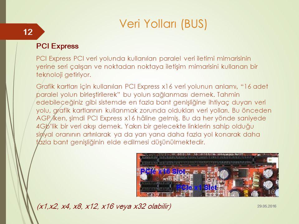 Veri Yolları (BUS) PCI Express