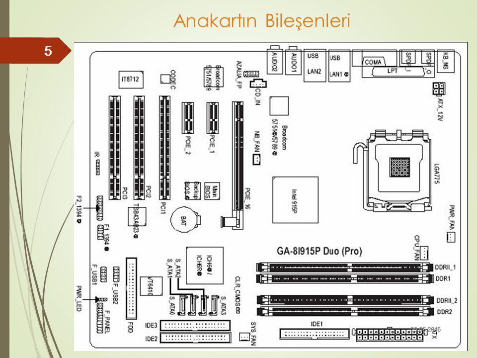 Anakartın Bileşenleri