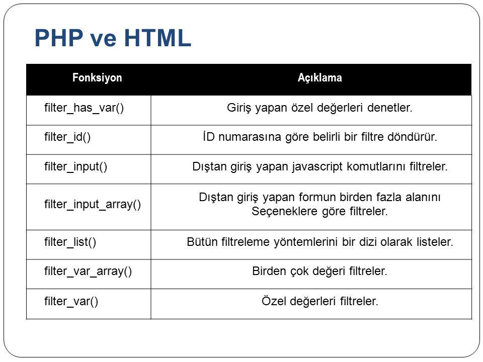 PHP ve HTML Fonksiyon Açıklama filter_has_var()