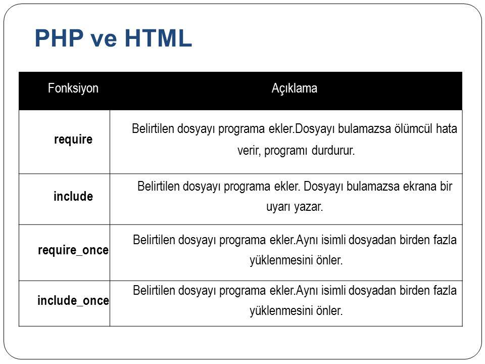 PHP ve HTML Fonksiyon Açıklama require