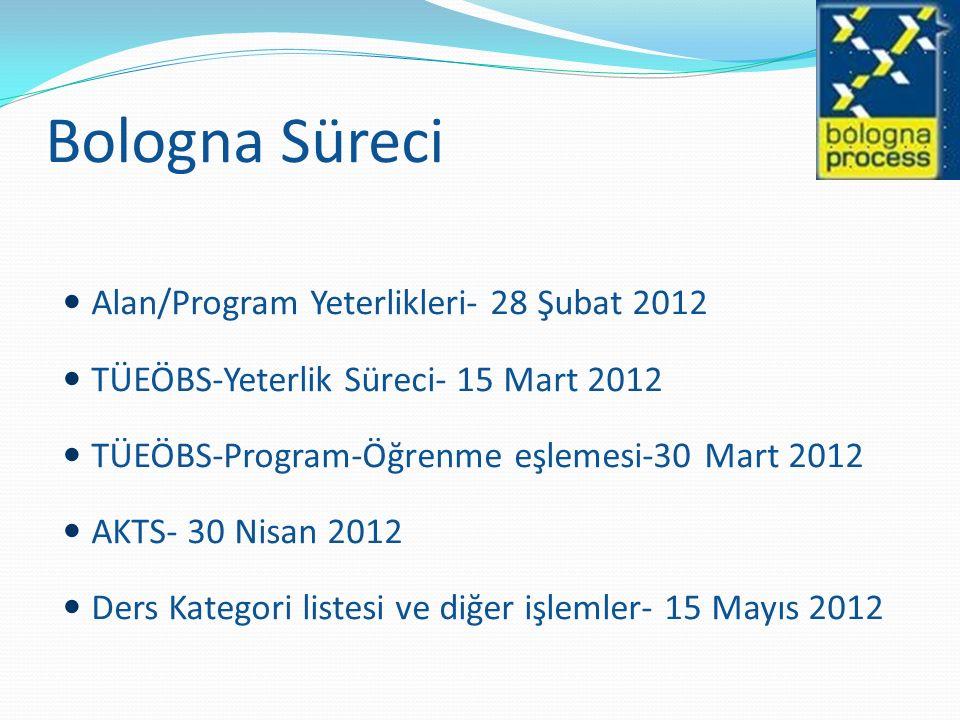 Bologna Süreci Alan/Program Yeterlikleri- 28 Şubat 2012