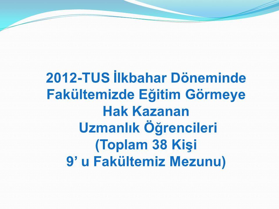 2012-TUS İlkbahar Döneminde Fakültemizde Eğitim Görmeye Hak Kazanan