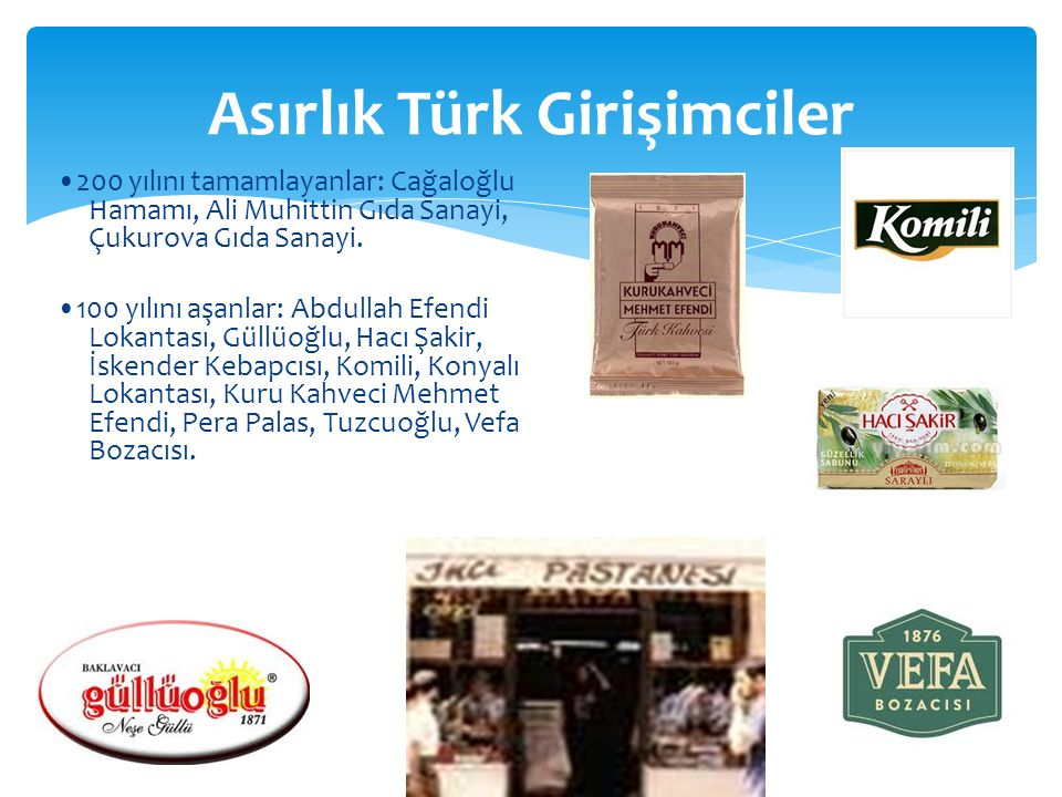 Asırlık Türk Girişimciler