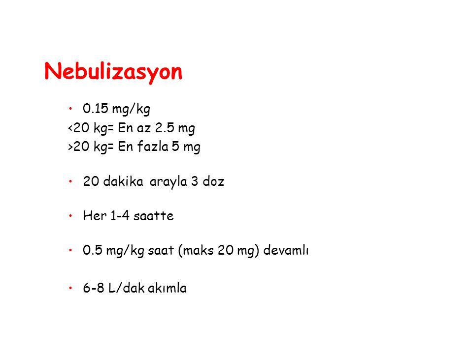Nebulizasyon 0.15 mg/kg <20 kg= En az 2.5 mg