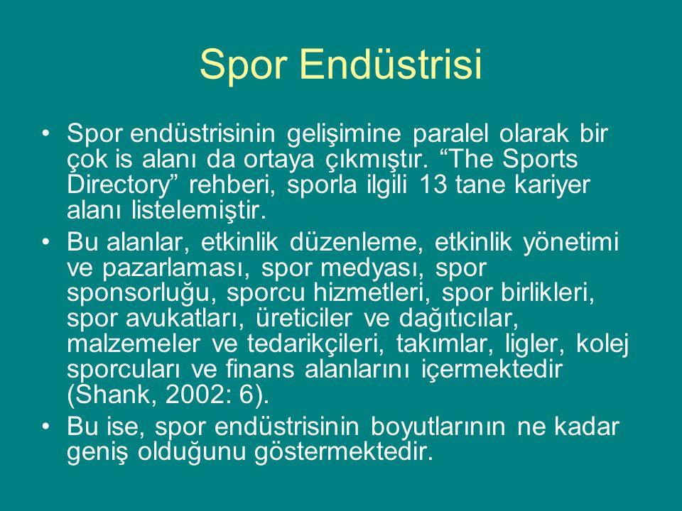 Spor Endüstrisi