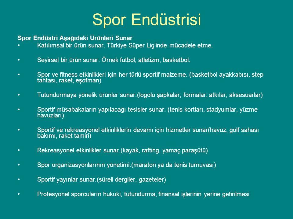 Spor Endüstrisi Spor Endüstri Aşağıdaki Ürünleri Sunar