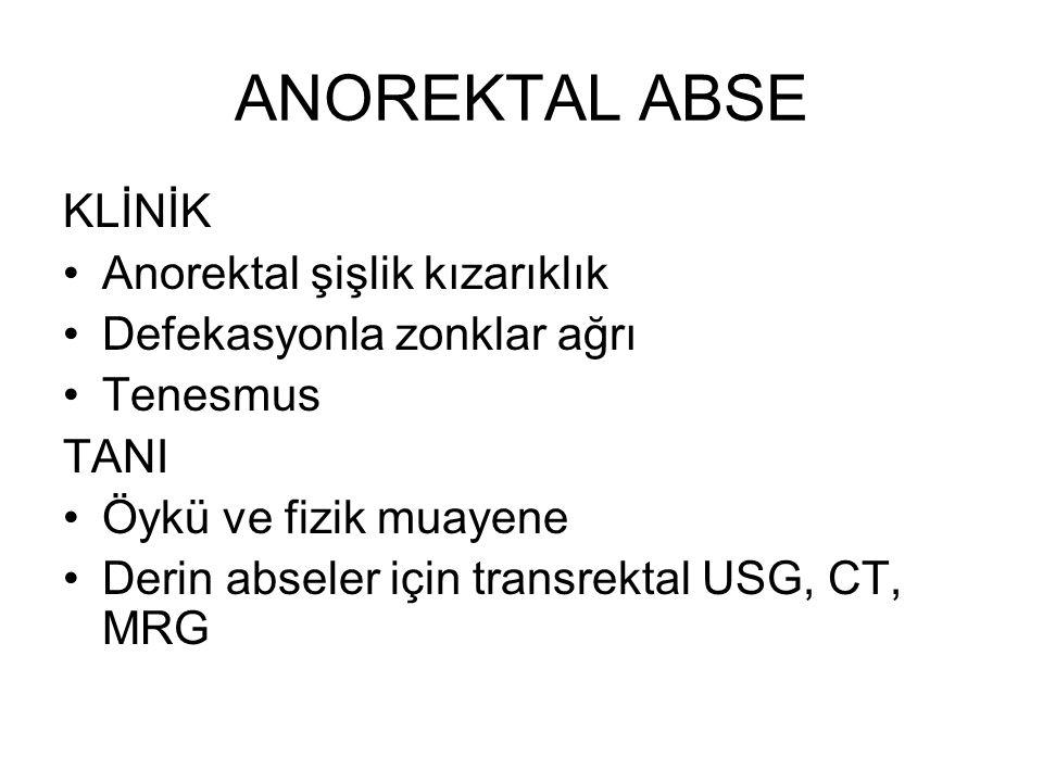 ANOREKTAL ABSE KLİNİK Anorektal şişlik kızarıklık