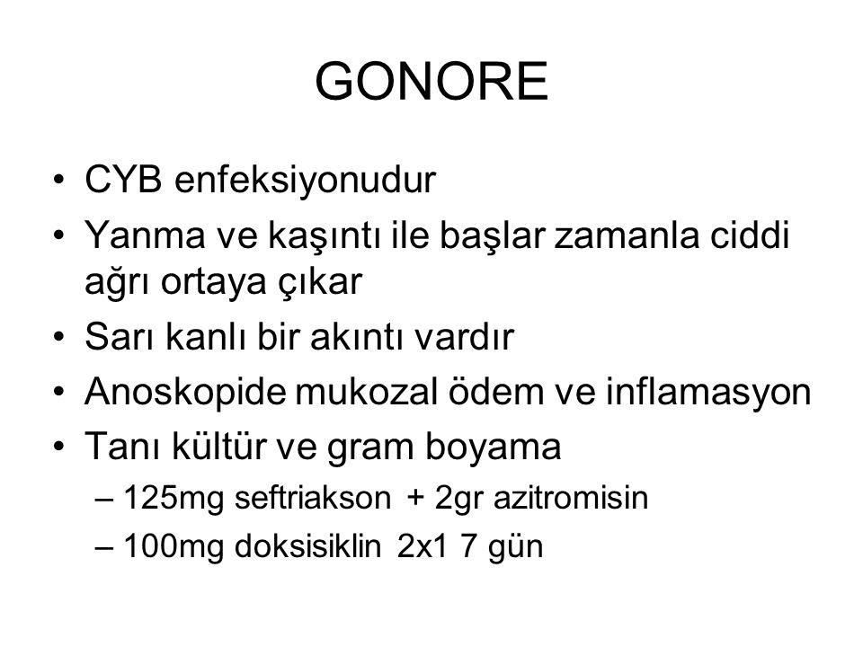 GONORE CYB enfeksiyonudur