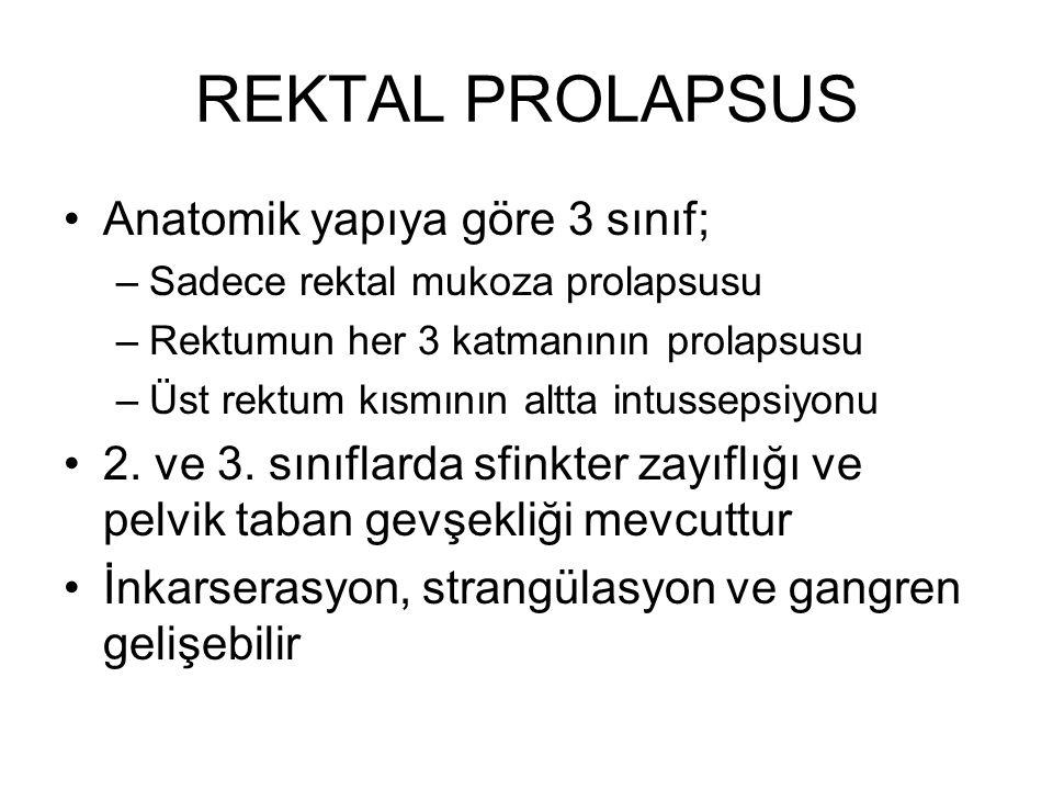 REKTAL PROLAPSUS Anatomik yapıya göre 3 sınıf;