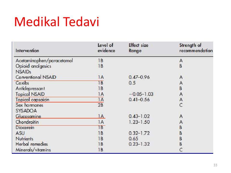 ACR 2012 Oral NSAİ ler KBY evre 4 veya 5 te ( GFR <30 cc /dk ) kullanılmamalıdır.