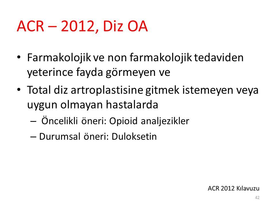 ACR – 2012, Diz OA Duruma göre önerilmeyenler Kondroitin sülfat