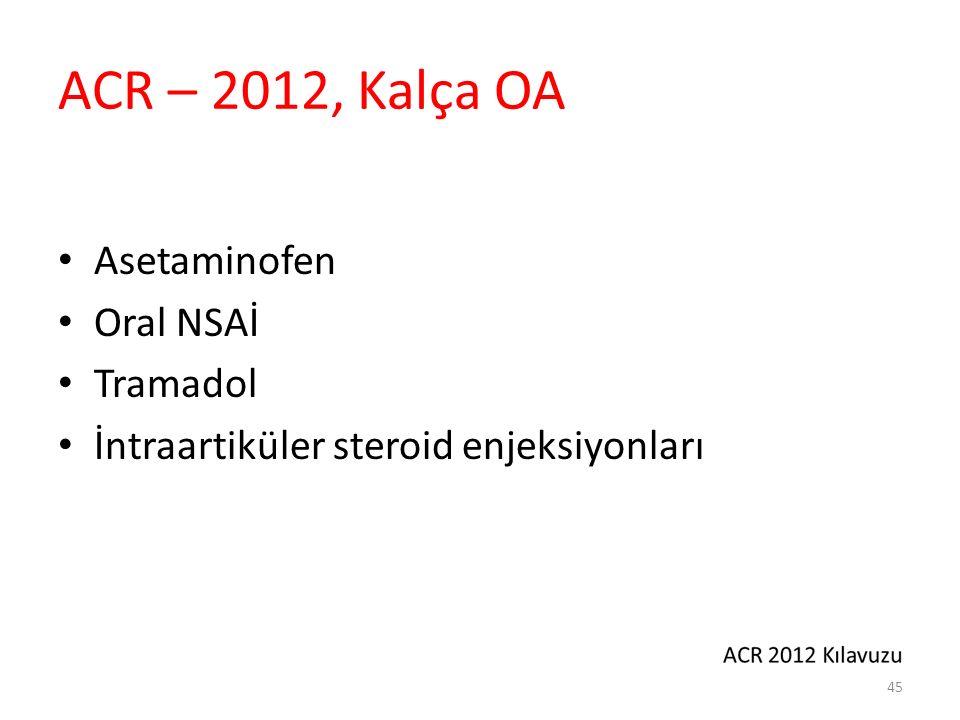 ACR – 2012, Kalça OA Duruma göre önerilmeyenler : Kondrotin sülfat