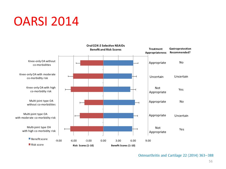 Ancak FDA NSAI ilaçların kardiyovasküler risk artışı yönündeki uyarında naprokseni kapsam dışı bırakmadı