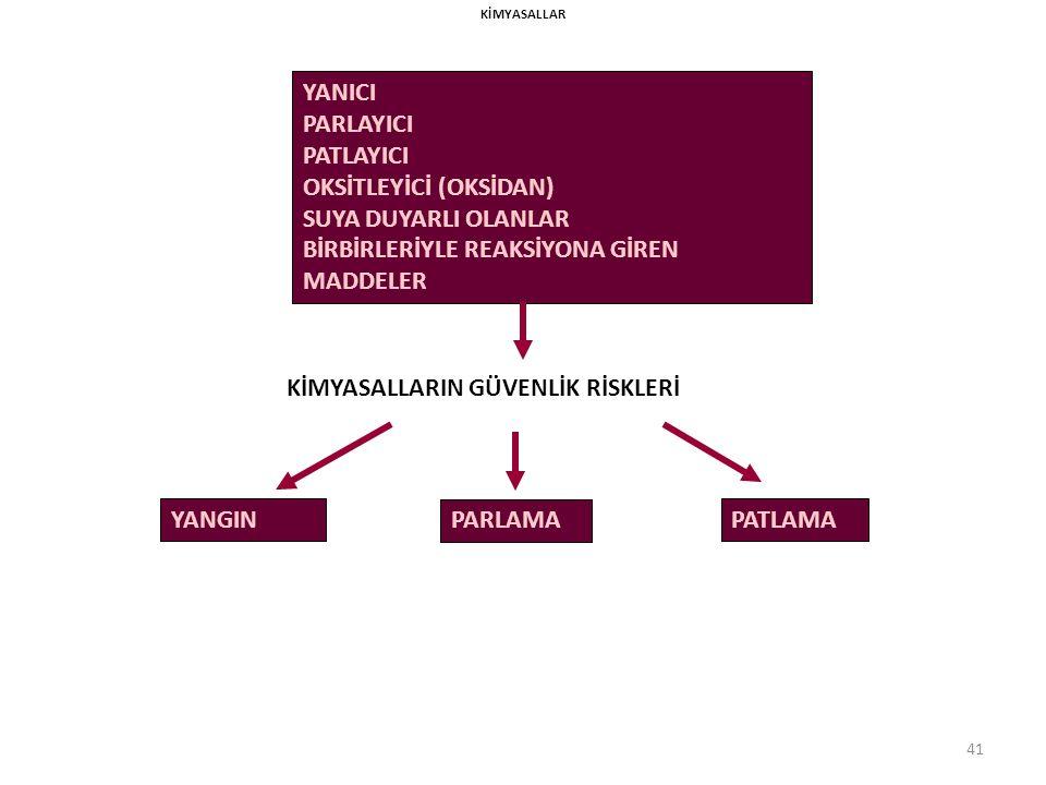 OKSİTLEYİCİ (OKSİDAN) SUYA DUYARLI OLANLAR