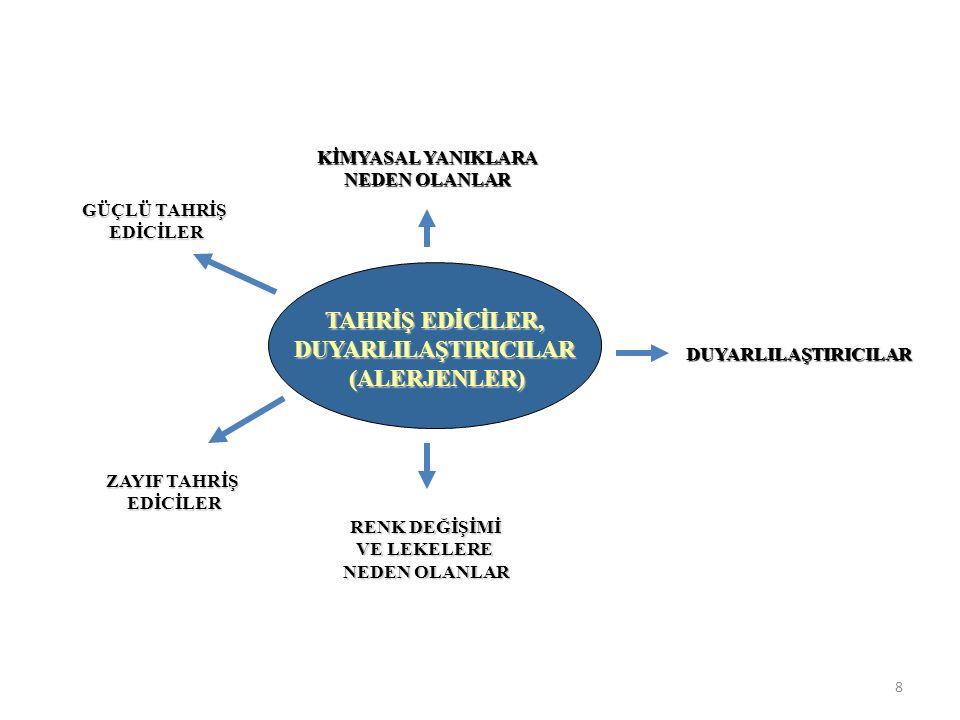 TAHRİŞ EDİCİLER, DUYARLILAŞTIRICILAR (ALERJENLER)