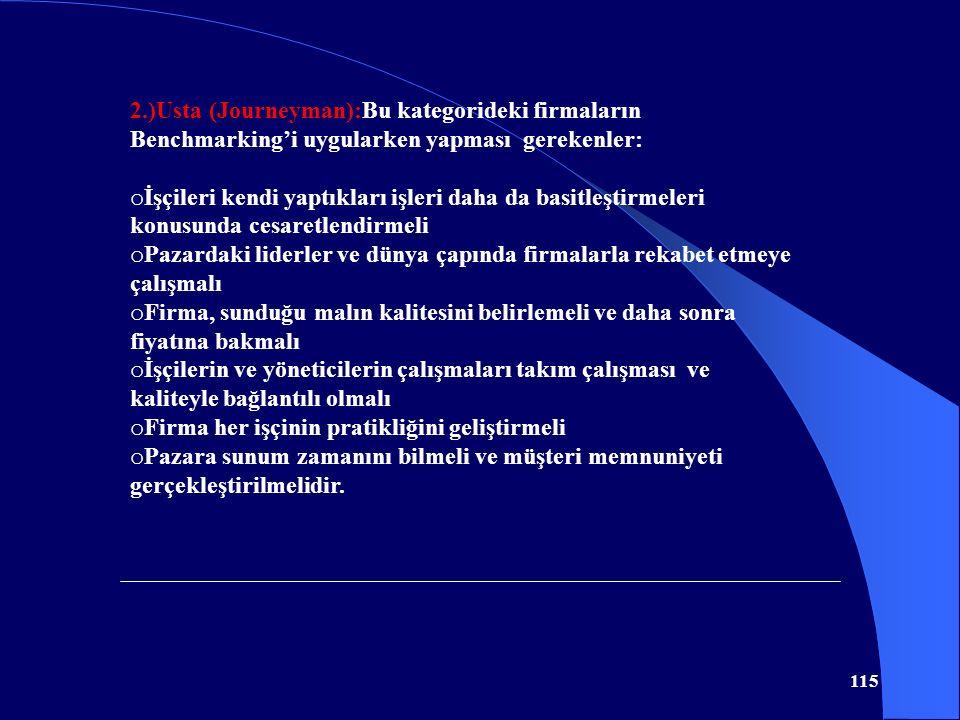 2.)Usta (Journeyman):Bu kategorideki firmaların Benchmarking'i uygularken yapması gerekenler: