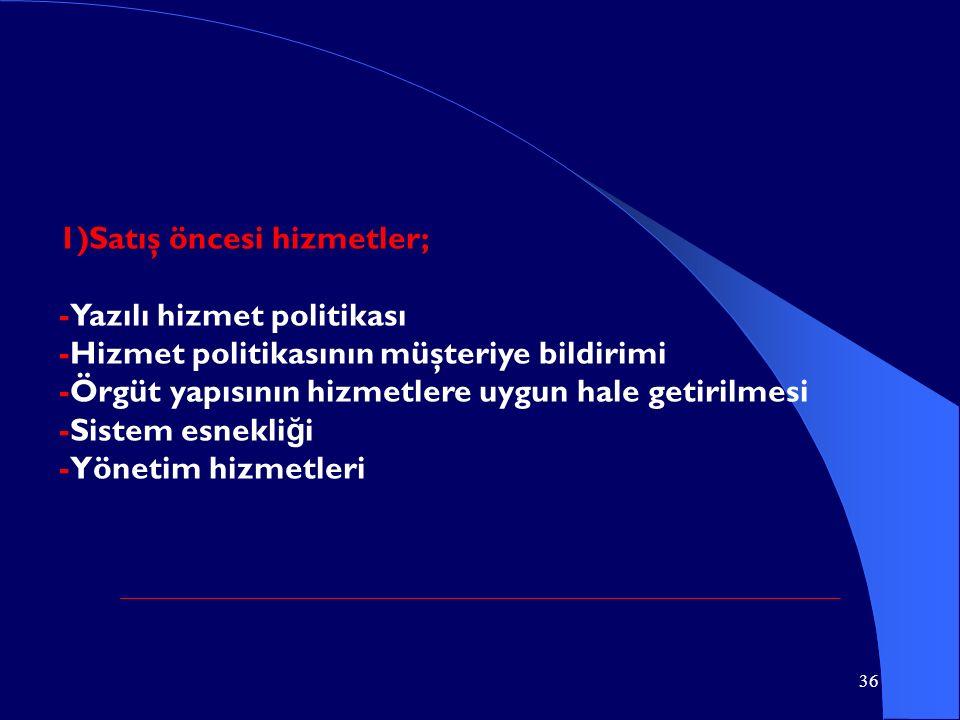 1)Satış öncesi hizmetler; -Yazılı hizmet politikası