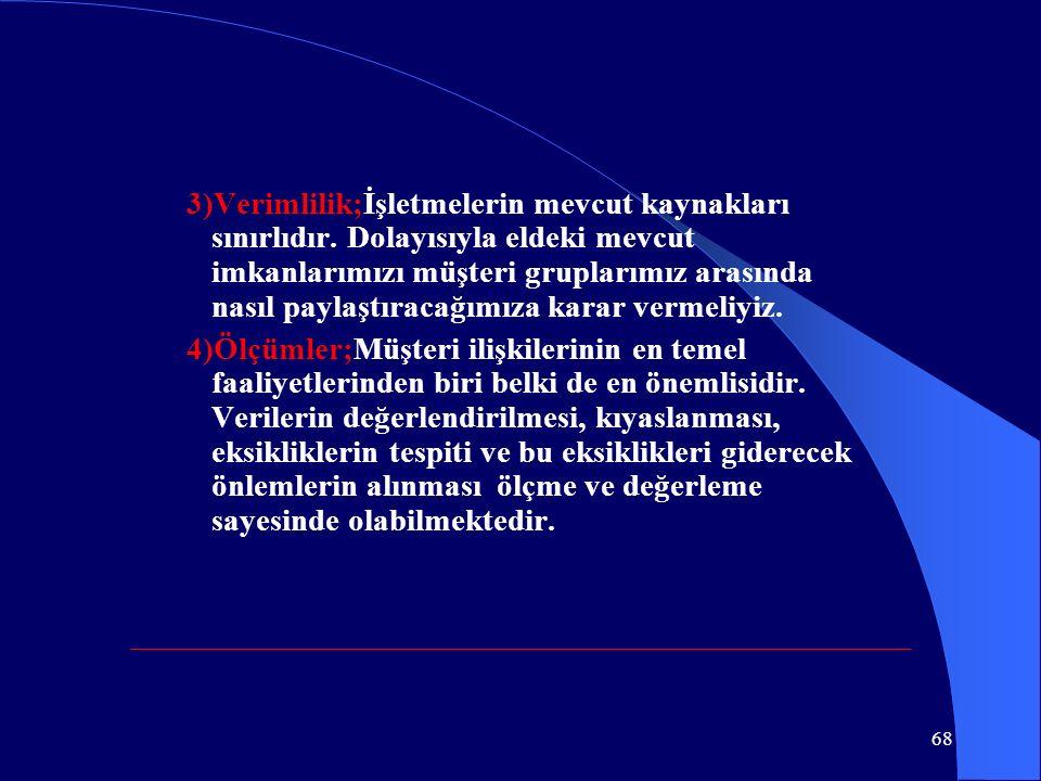 3)Verimlilik;İşletmelerin mevcut kaynakları sınırlıdır