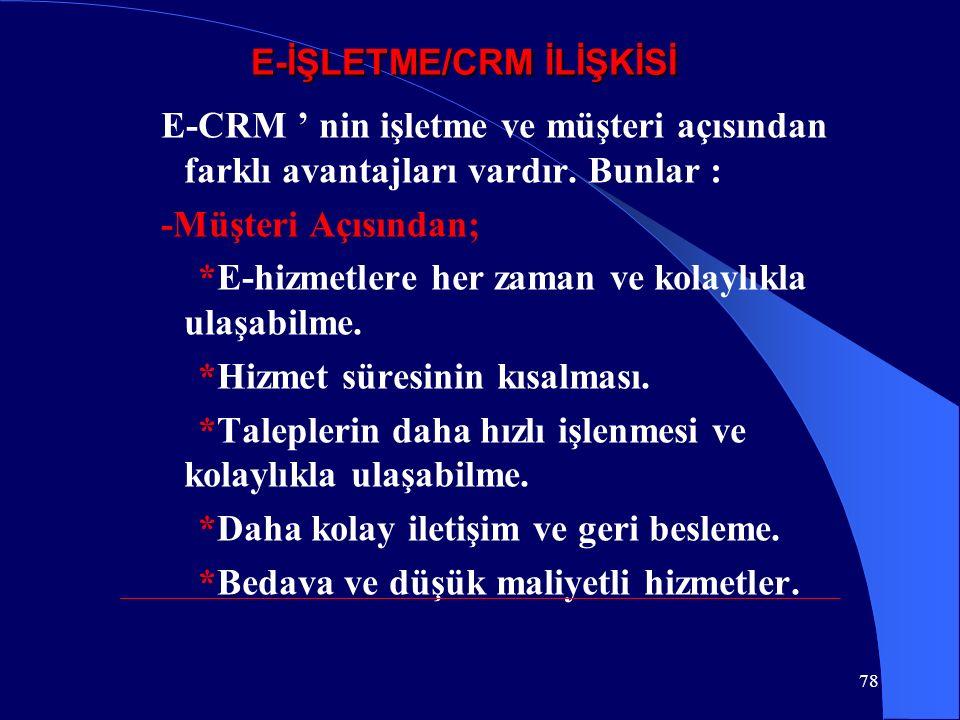 E-İŞLETME/CRM İLİŞKİSİ