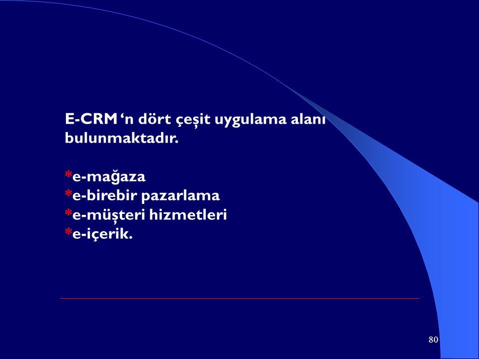E-CRM 'n dört çeşit uygulama alanı bulunmaktadır.