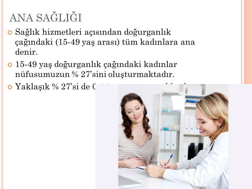 ANA SAĞLIĞI Sağlık hizmetleri açısından doğurganlık çağındaki (15-49 yaş arası) tüm kadınlara ana denir.