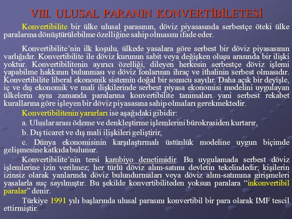 VIII. ULUSAL PARANIN KONVERTİBİLETESİ