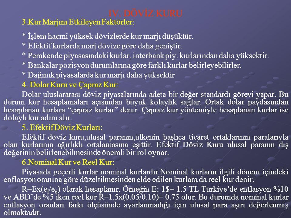 IV. DÖVİZ KURU 3.Kur Marjını Etkileyen Faktörler: