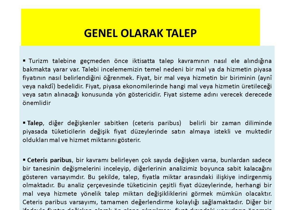 GENEL OLARAK TALEP
