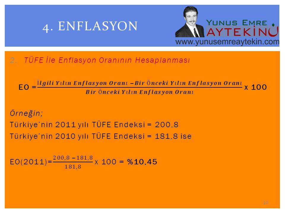 4. ENFLASYON TÜFE İle Enflasyon Oranının Hesaplanması