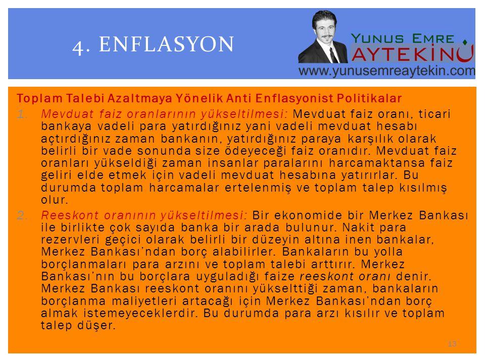 4. ENFLASYON Toplam Talebi Azaltmaya Yönelik Anti Enflasyonist Politikalar.