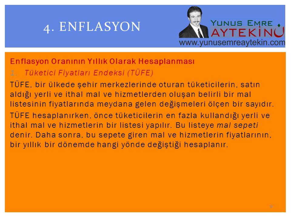 4. ENFLASYON Enflasyon Oranının Yıllık Olarak Hesaplanması