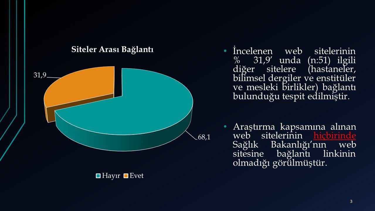 İncelenen web sitelerinin % 31,9' unda (n:51) ilgili diğer sitelere (hastaneler, bilimsel dergiler ve enstitüler ve mesleki birlikler) bağlantı bulunduğu tespit edilmiştir.