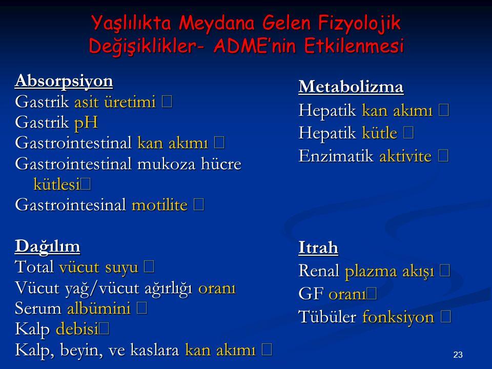 Gastrointestinal kan akımı ¯ Gastrointestinal mukoza hücre kütlesi¯