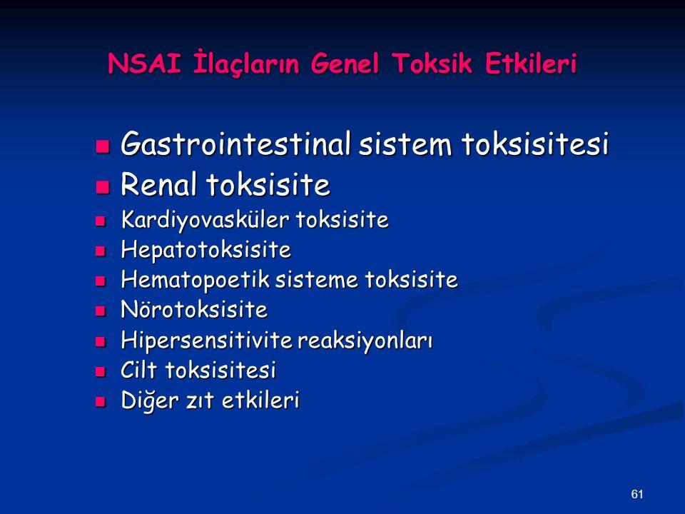 NSAI İlaçların Genel Toksik Etkileri