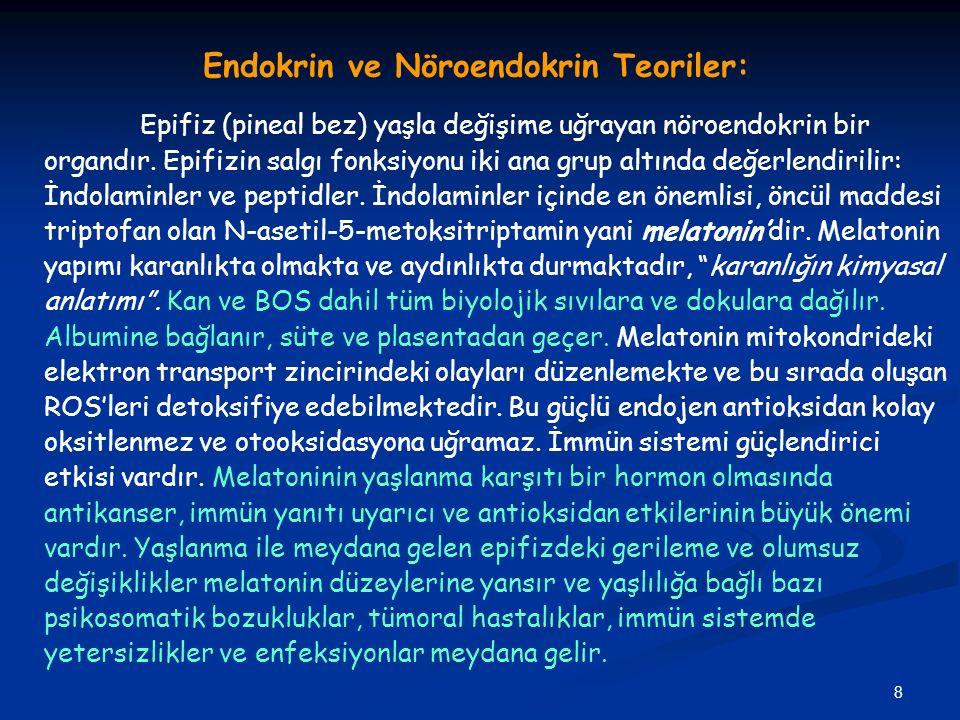 Endokrin ve Nöroendokrin Teoriler:
