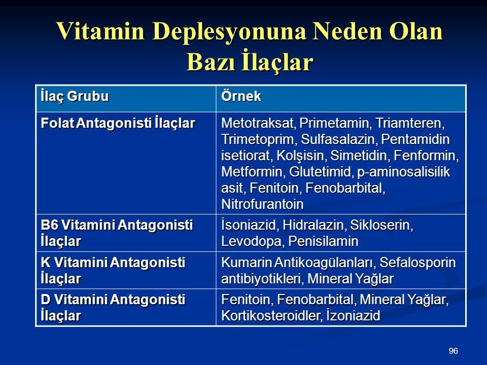 Vitamin Deplesyonuna Neden Olan Bazı İlaçlar