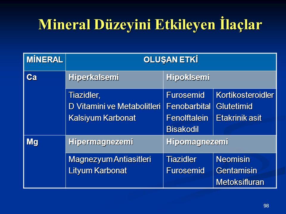 Mineral Düzeyini Etkileyen İlaçlar