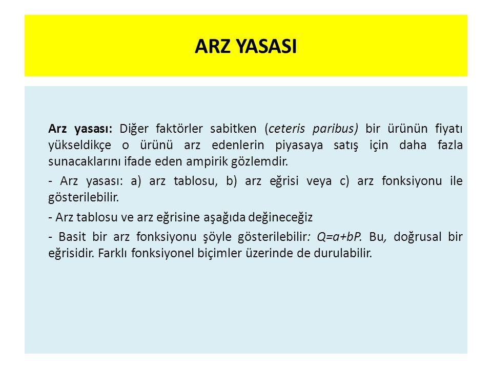 ARZ YASASI