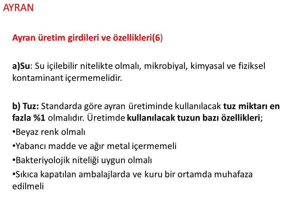 AYRAN Ayran üretim girdileri ve özellikleri(6)