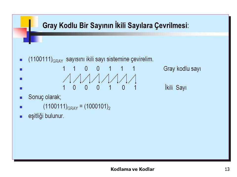 Gray Kodlu Bir Sayının İkili Sayılara Çevrilmesi: