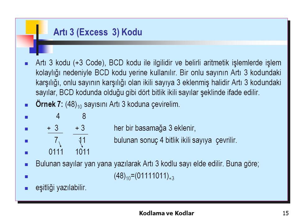 Artı 3 (Excess 3) Kodu