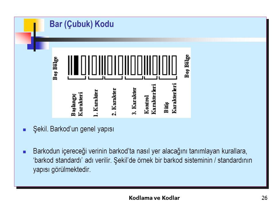Bar (Çubuk) Kodu Şekil. Barkod'un genel yapısı